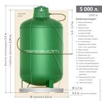 Газгольдер Антонио Мерлони 5000